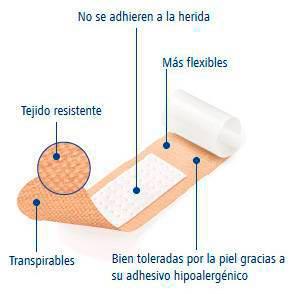 Tiritas-Tela-Elastic-rapid-20-unidades-de-2-tamaños